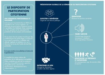 Flyer Participation Citoyenne